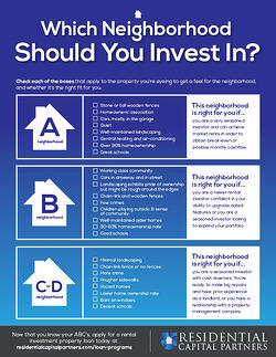 Rental-Investment-Best-Neighborhood-Checklist